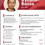 Issa Bacsa resume