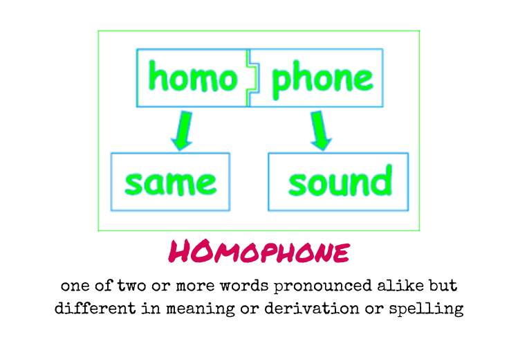 definition of homophone